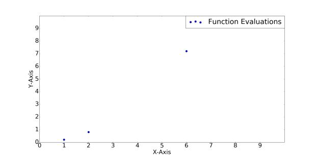 gaussian_process_regression1.png