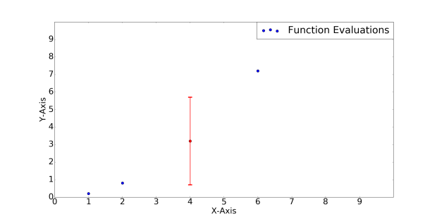 gaussian_process_regression3.png