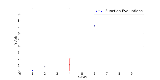 gaussian_process_regression4.png