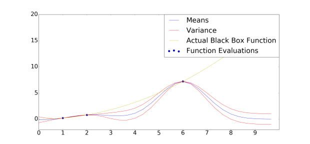 gaussian_process_regression5.png